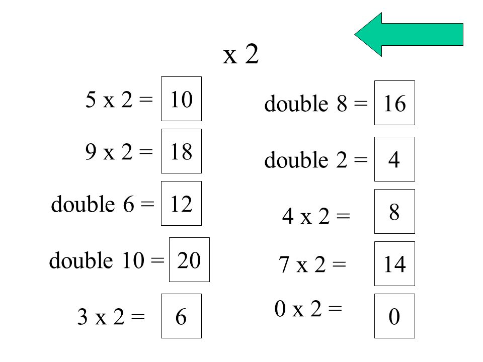 x 2 10 5 x 2 = 16 double 8 = 18 9 x 2 = 4 double 2 = 12 double 6 = 8