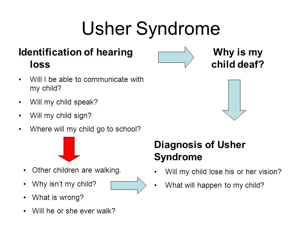 Usher Syndrome Identification of hearing loss Why is my child deaf