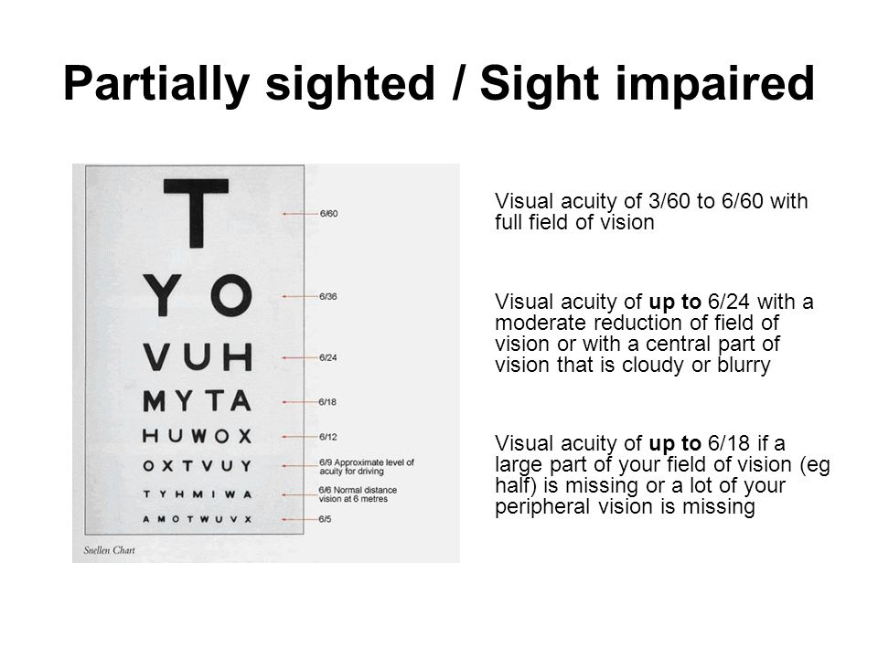 Partially sighted / Sight impaired