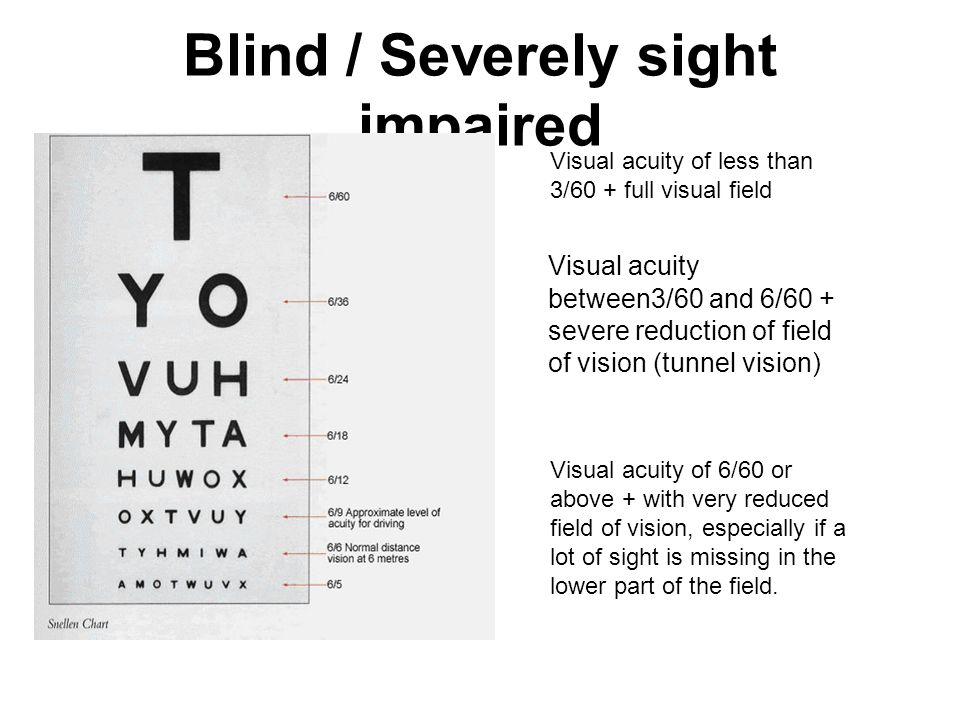 Blind / Severely sight impaired