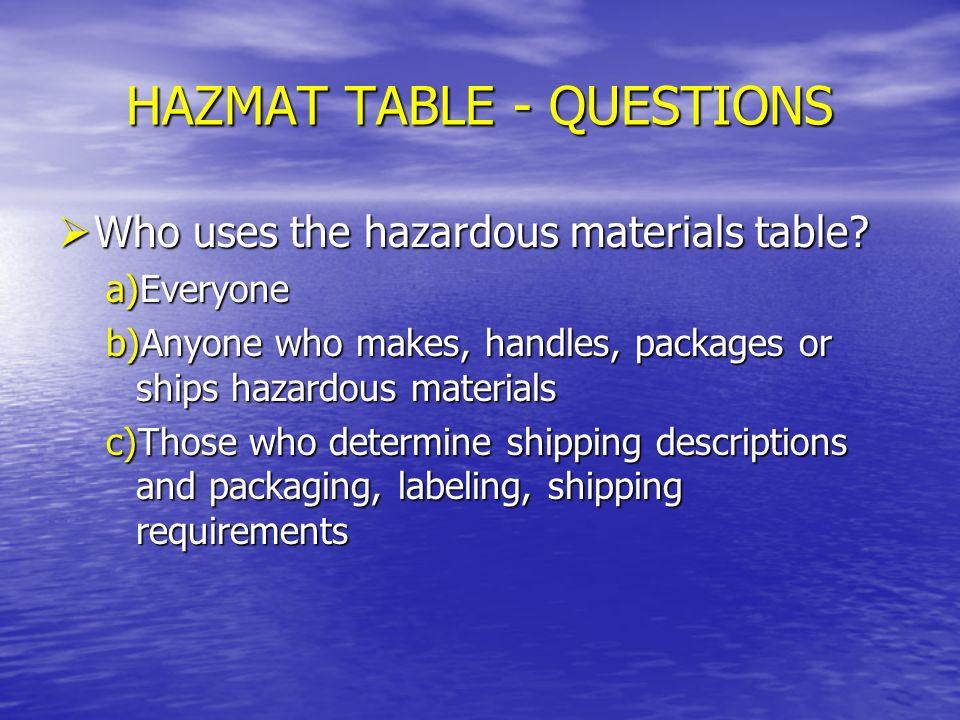 HAZMAT TABLE - QUESTIONS