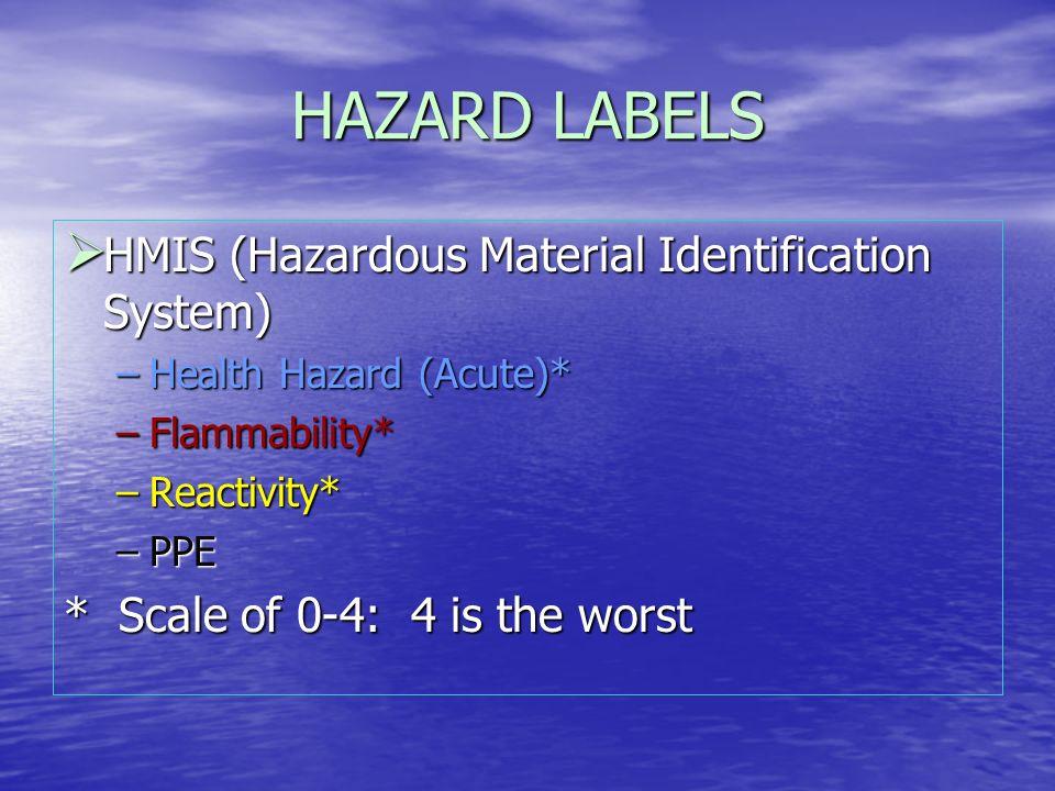 HAZARD LABELS HMIS (Hazardous Material Identification System)