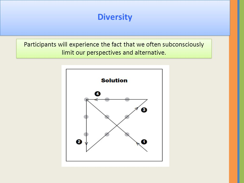 Diversity Participants will experience the fact that we often subconsciously limit our perspectives and alternative.