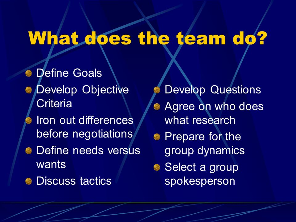 What does the team do Define Goals Develop Objective Criteria