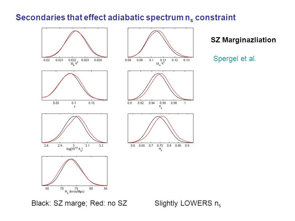 Secondaries that effect adiabatic spectrum ns constraint