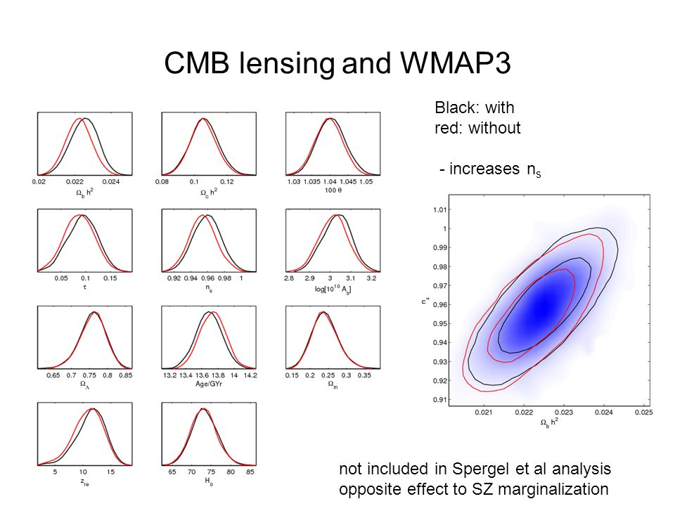 CMB lensing and WMAP3 Black: with red: without - increases ns