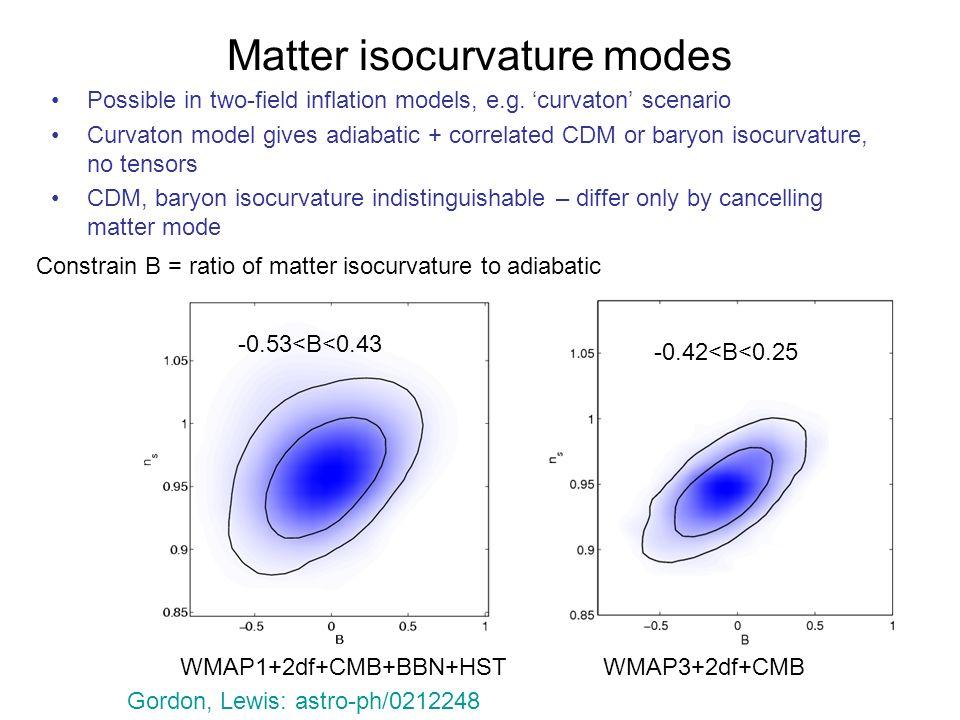 Matter isocurvature modes