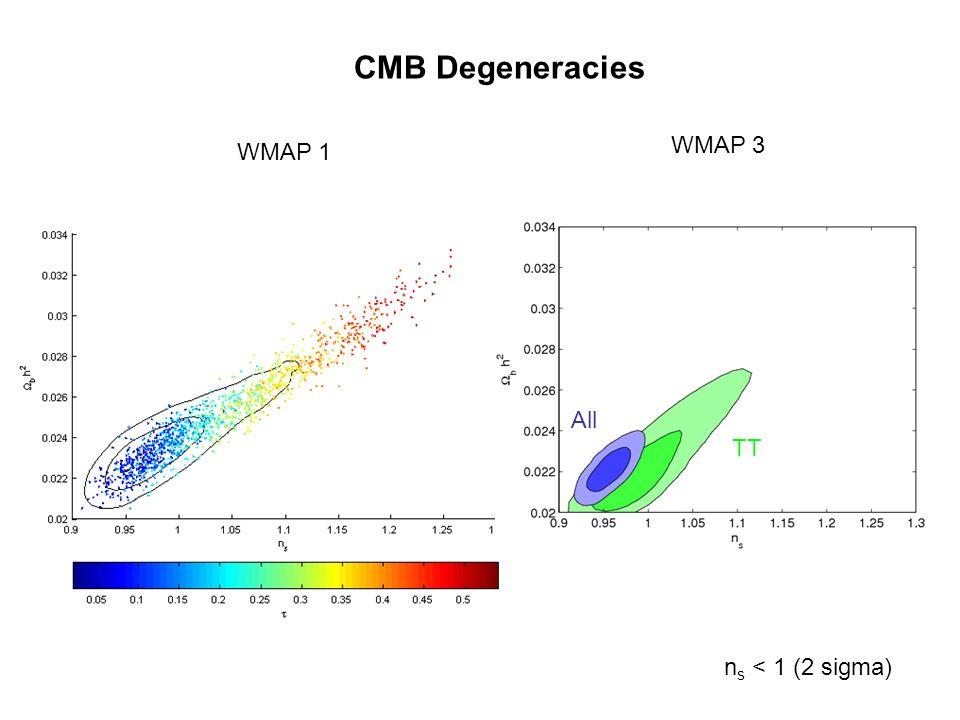 CMB Degeneracies WMAP 1 WMAP 3 All TT ns < 1 (2 sigma)