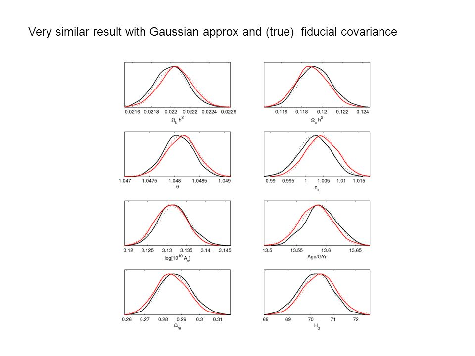 Very similar result with Gaussian approx and (true) fiducial covariance