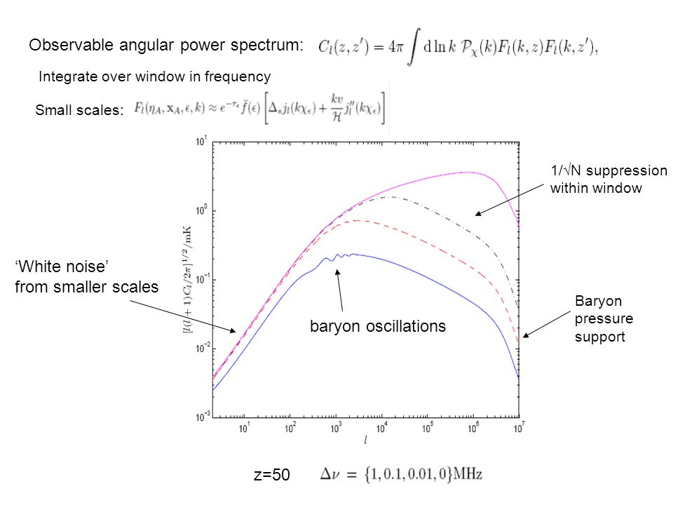 Observable angular power spectrum: