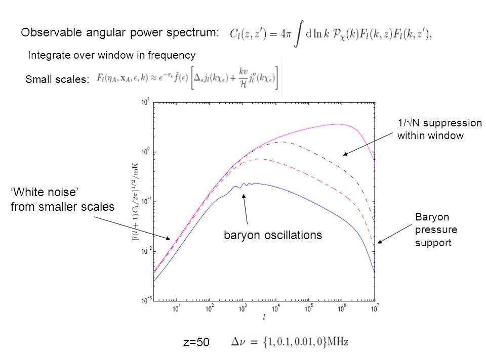 Observable angular power spectrum:
