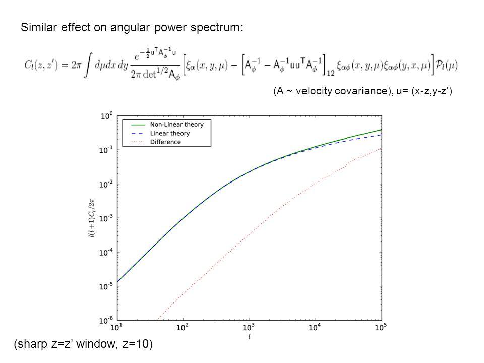 Similar effect on angular power spectrum: