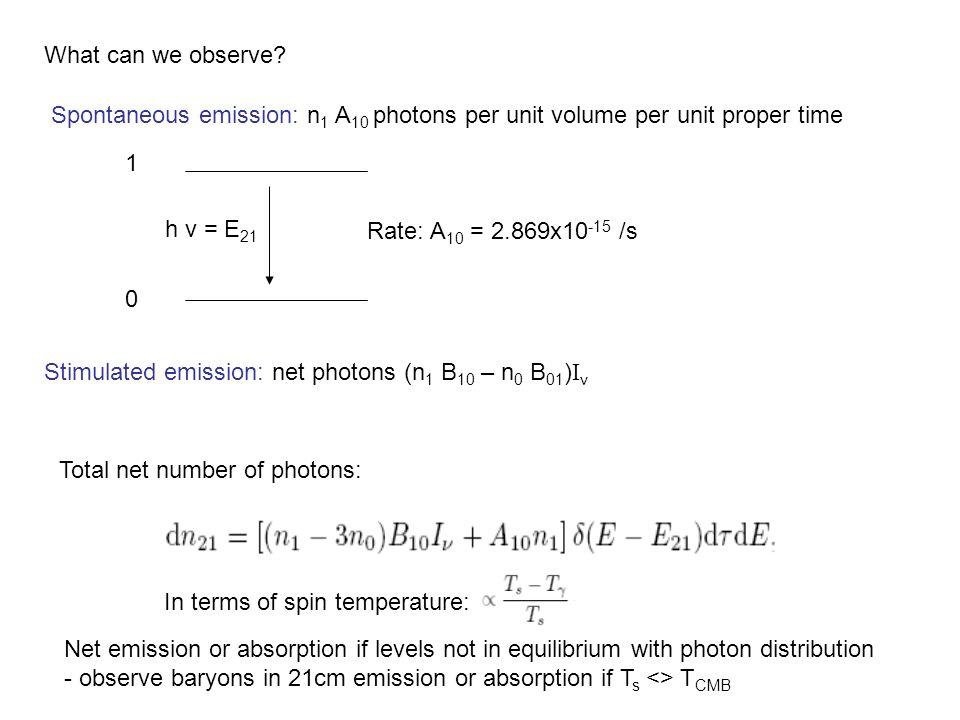 What can we observe Spontaneous emission: n1 A10 photons per unit volume per unit proper time. 1.
