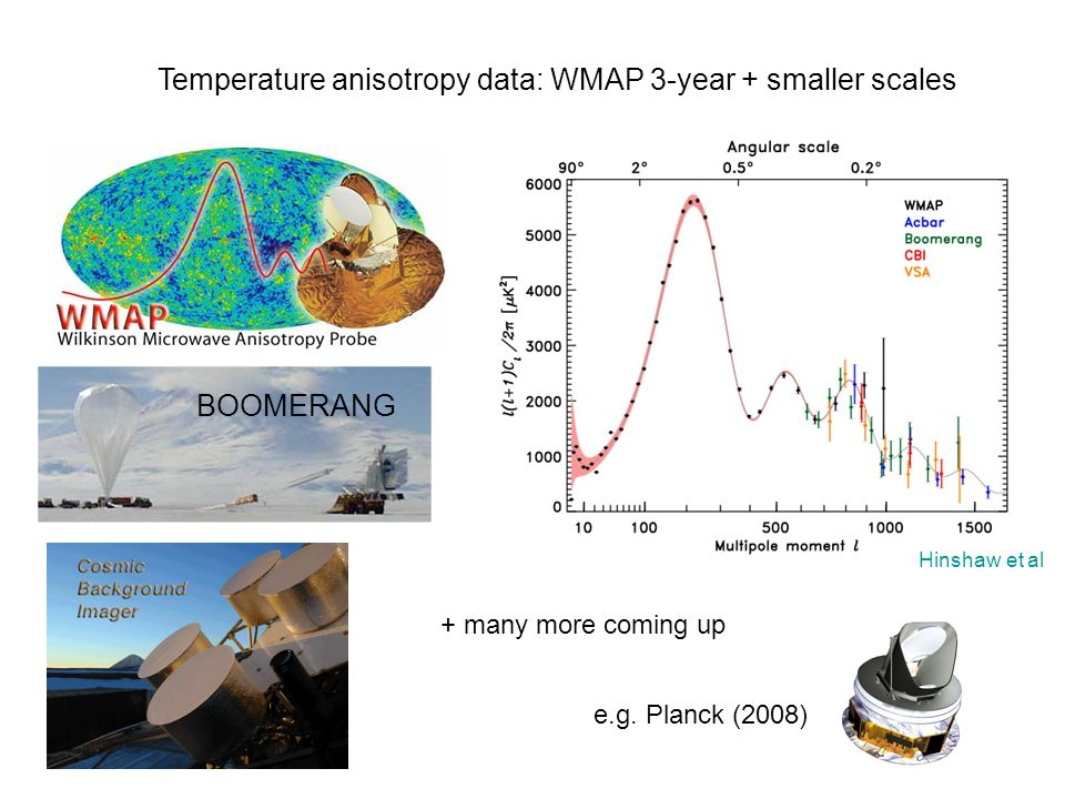 Temperature anisotropy data: WMAP 3-year + smaller scales