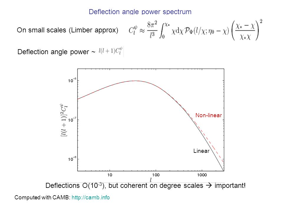 Deflection angle power spectrum
