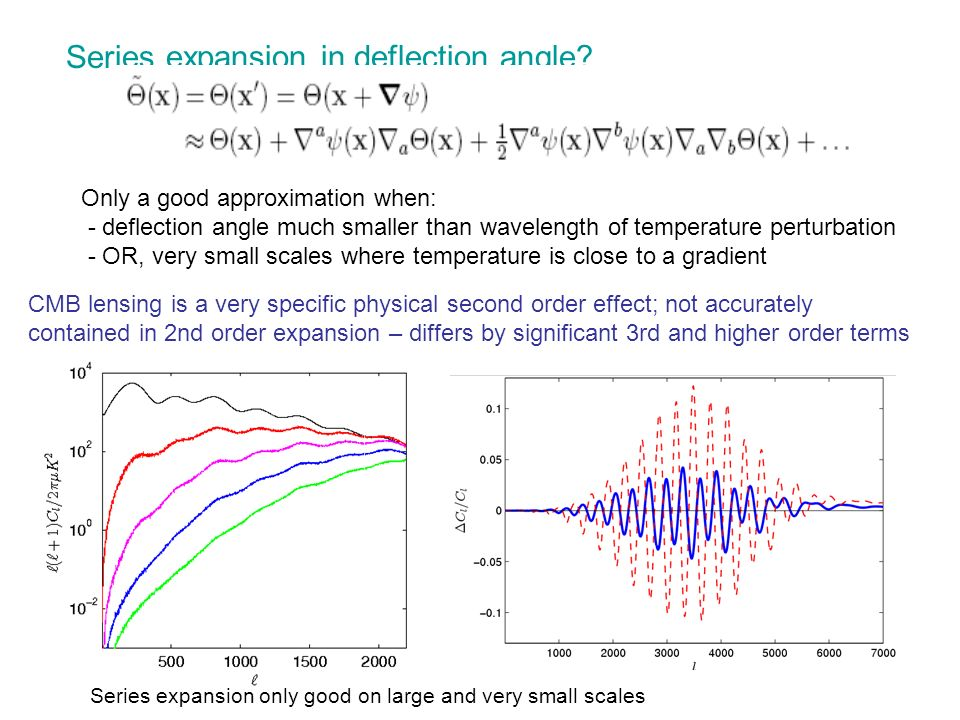 Series expansion in deflection angle