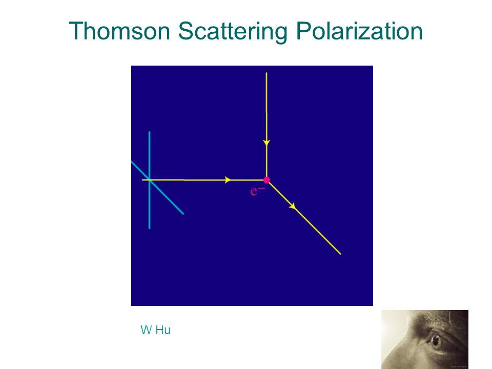 Thomson Scattering Polarization