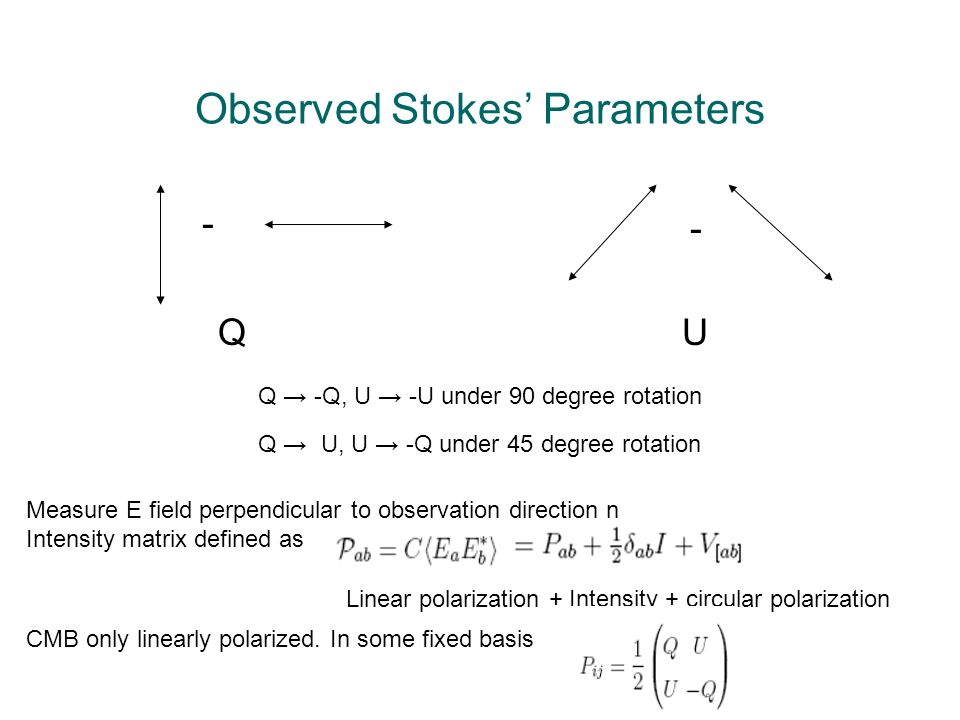 Observed Stokes' Parameters