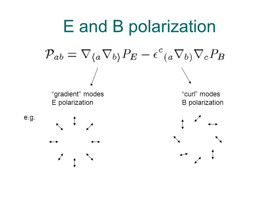 E and B polarization gradient modes E polarization