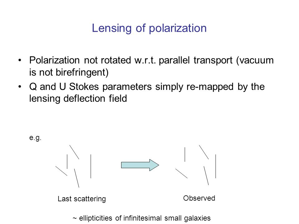 Lensing of polarization