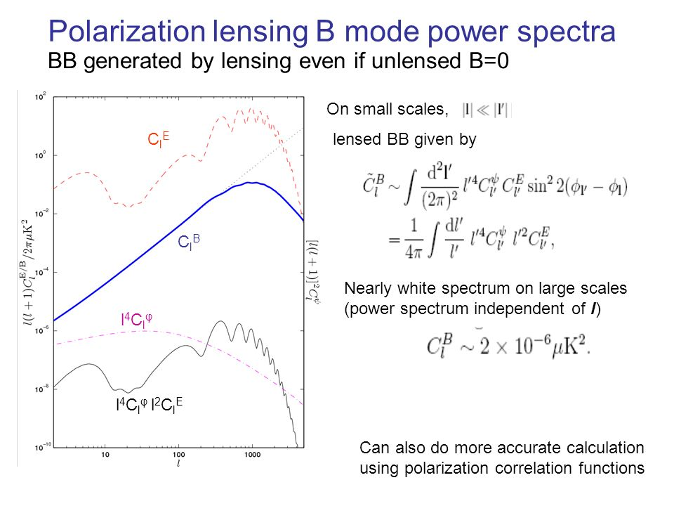 Polarization lensing B mode power spectra