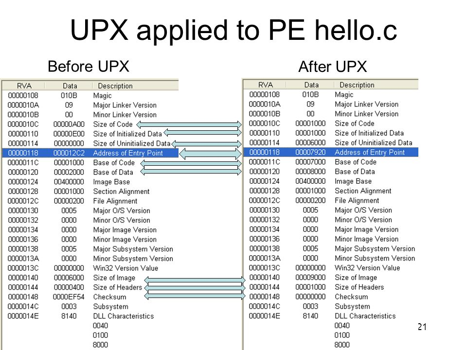 UPX applied to PE hello.c