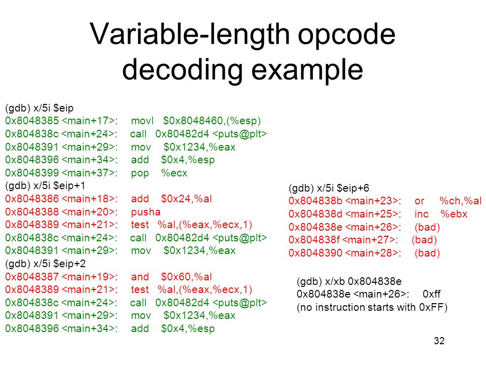 Variable-length opcode decoding example