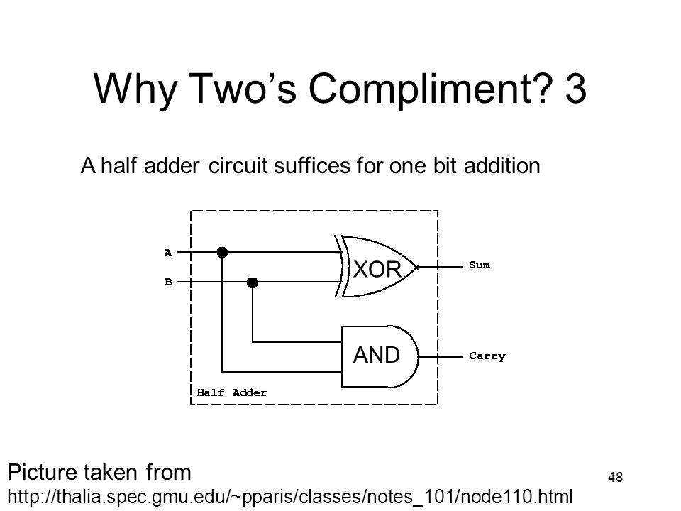 Why Two's Compliment 3 A half adder circuit suffices for one bit addition. XOR. AND. Picture taken from.