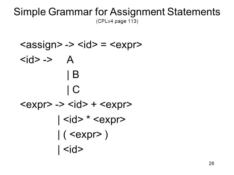 Simple Grammar for Assignment Statements (CPLv4 page 113)