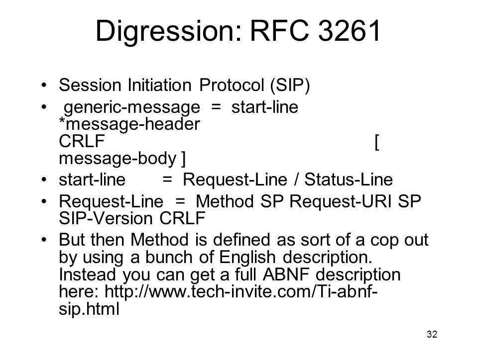 Digression: RFC 3261 Session Initiation Protocol (SIP)