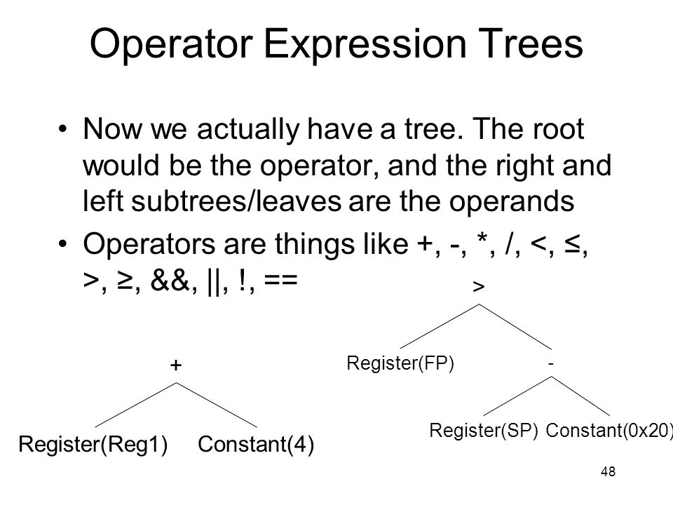 Operator Expression Trees