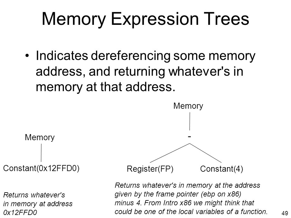 Memory Expression Trees