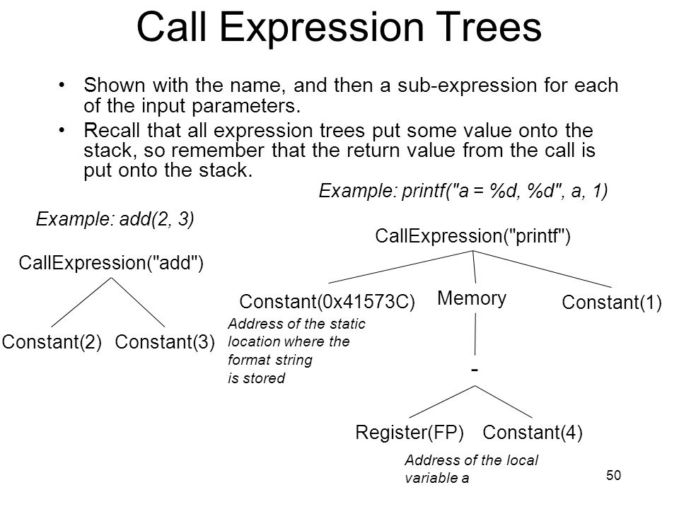 Call Expression Trees -