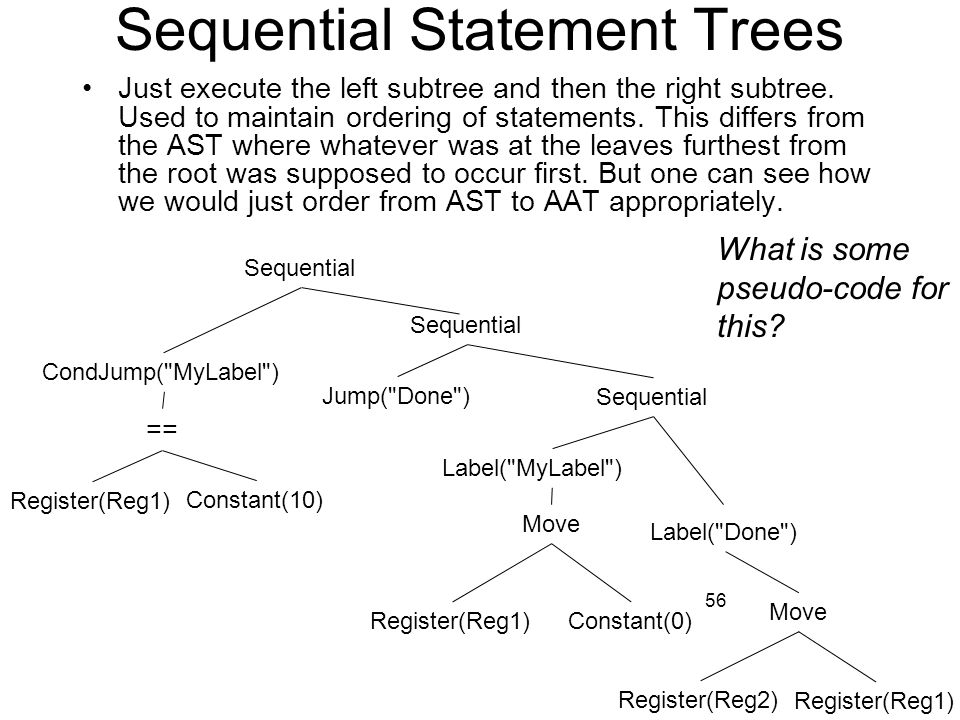 Sequential Statement Trees