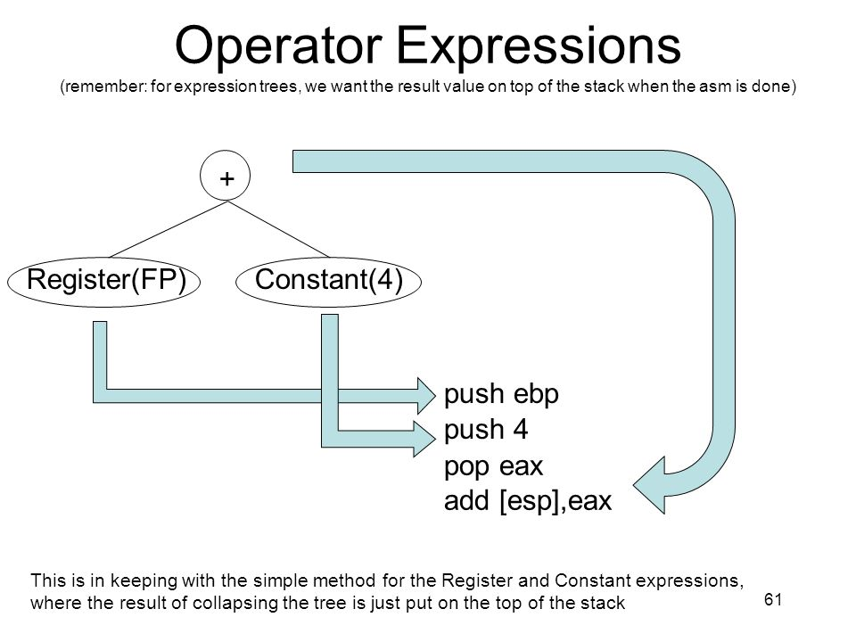 Operator Expressions (remember: for expression trees, we want the result value on top of the stack when the asm is done)