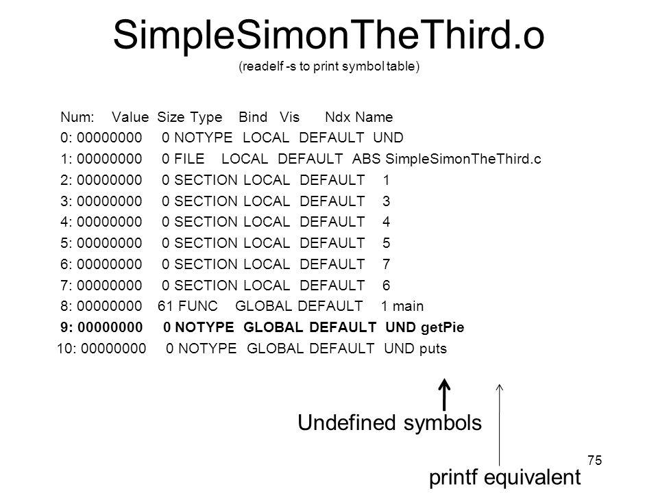 SimpleSimonTheThird.o (readelf -s to print symbol table)