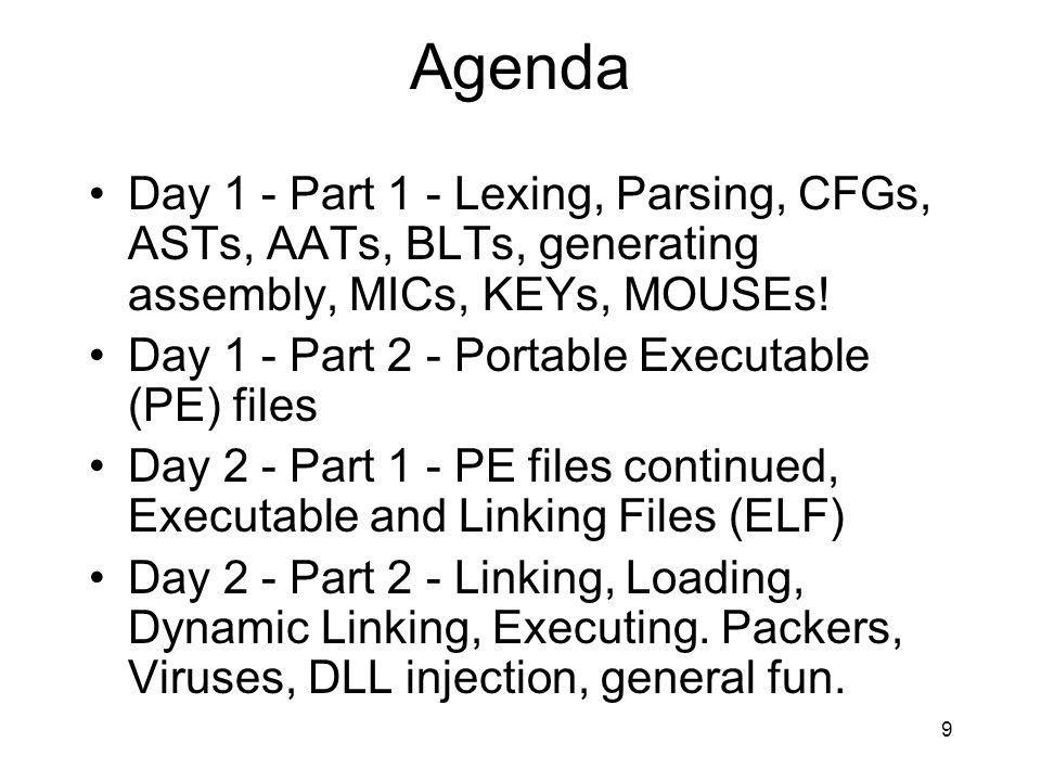Agenda Day 1 - Part 1 - Lexing, Parsing, CFGs, ASTs, AATs, BLTs, generating assembly, MICs, KEYs, MOUSEs!