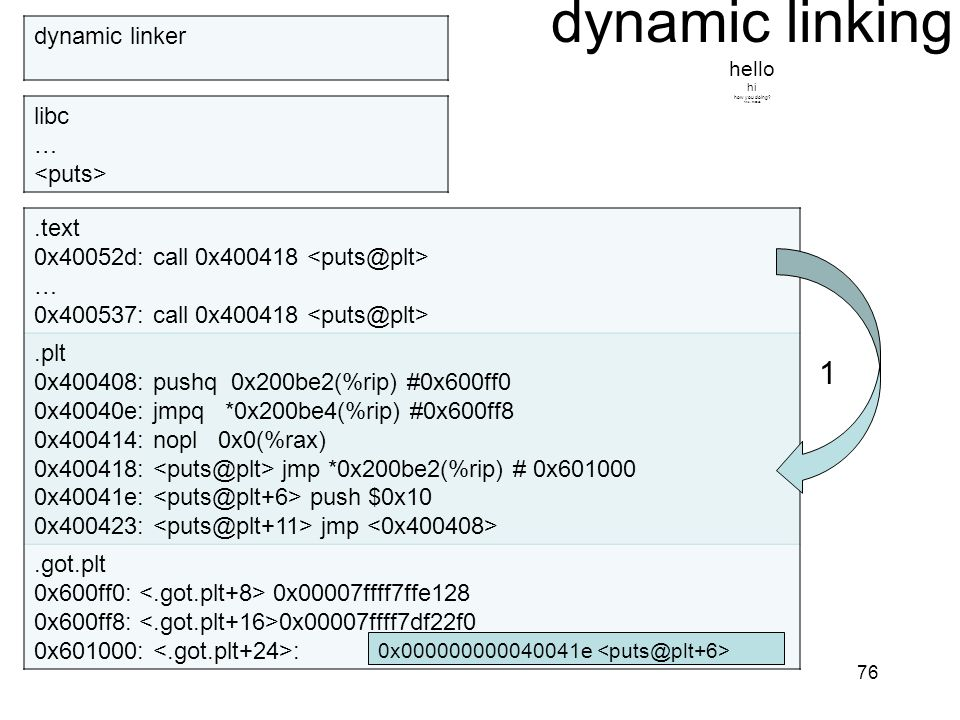 dynamic linking hello hi how you doing fine, thanks.