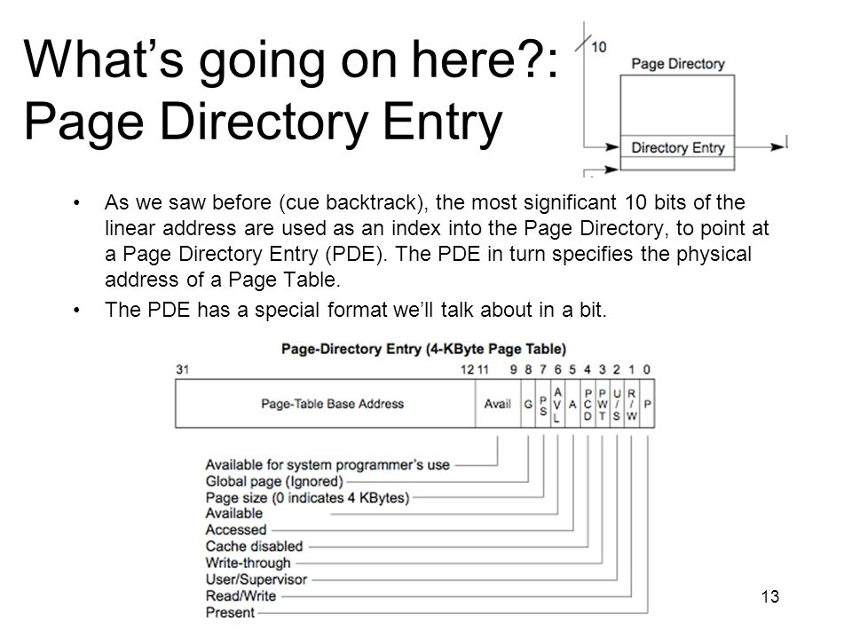 What's going on here : Page Directory Entry
