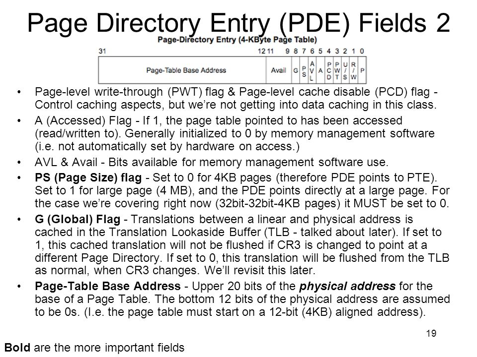 Page Directory Entry (PDE) Fields 2