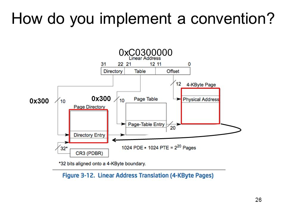 How do you implement a convention