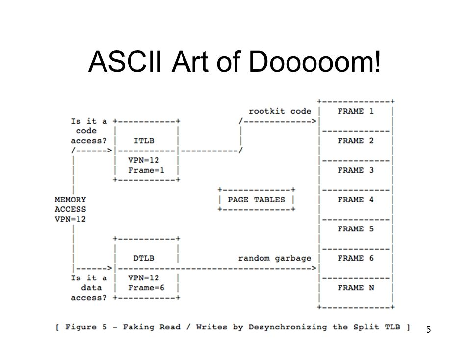 ASCII Art of Dooooom!