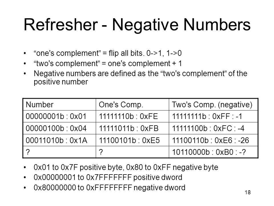 Refresher - Negative Numbers