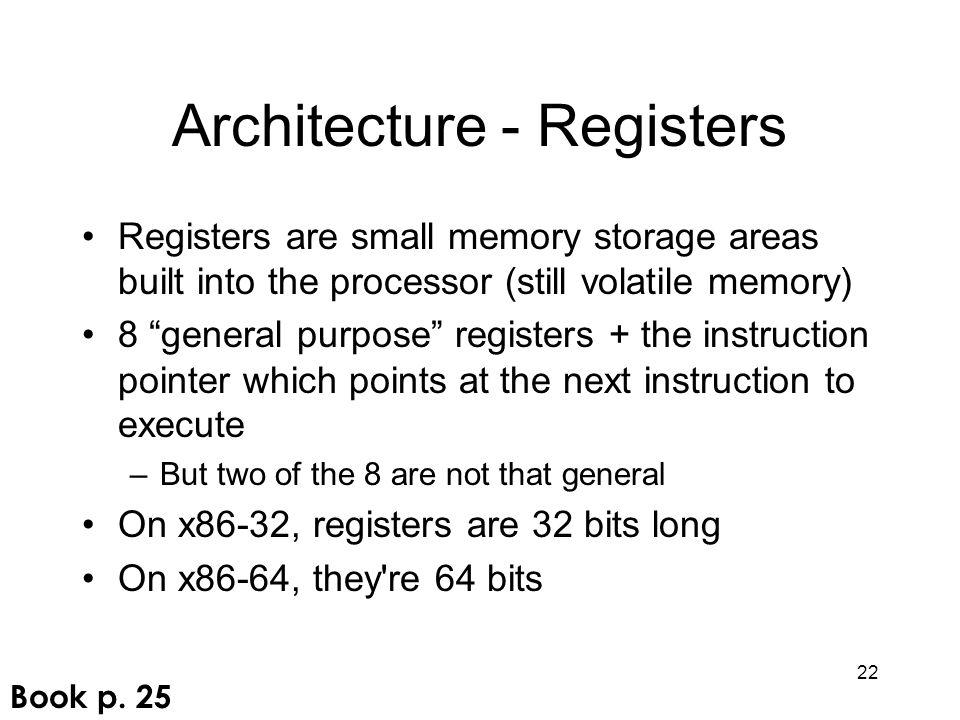 Architecture - Registers