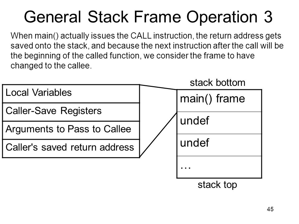 General Stack Frame Operation 3