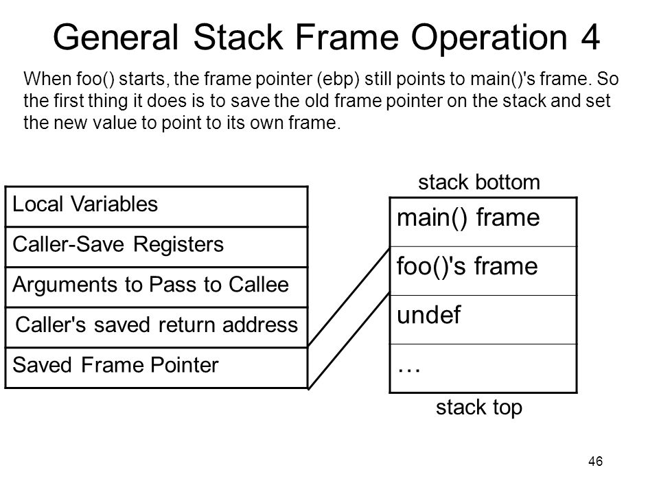General Stack Frame Operation 4