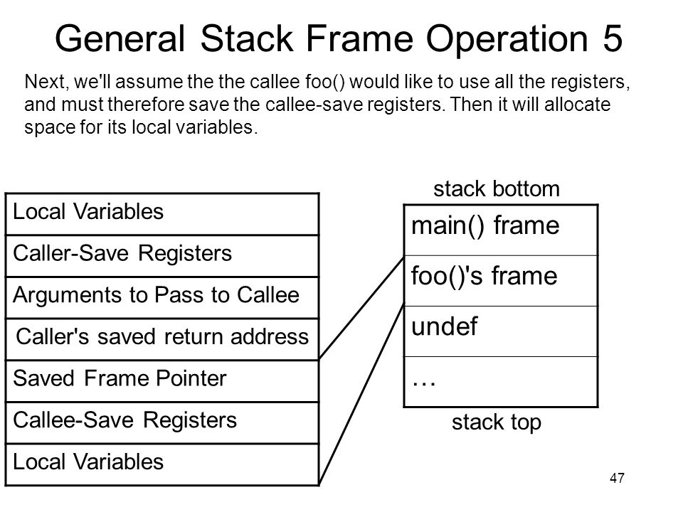 General Stack Frame Operation 5