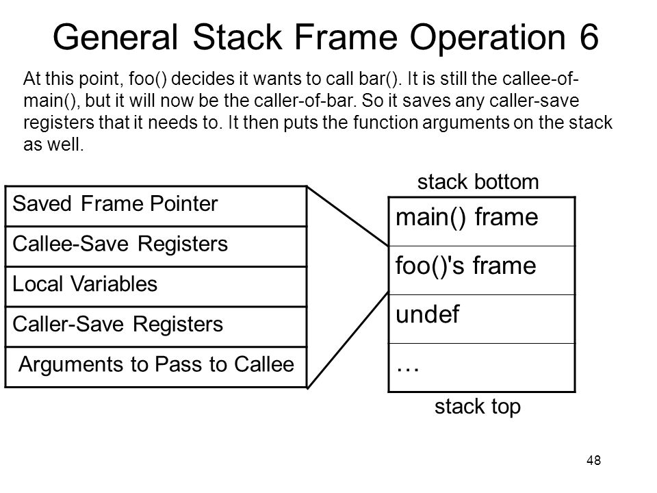 General Stack Frame Operation 6