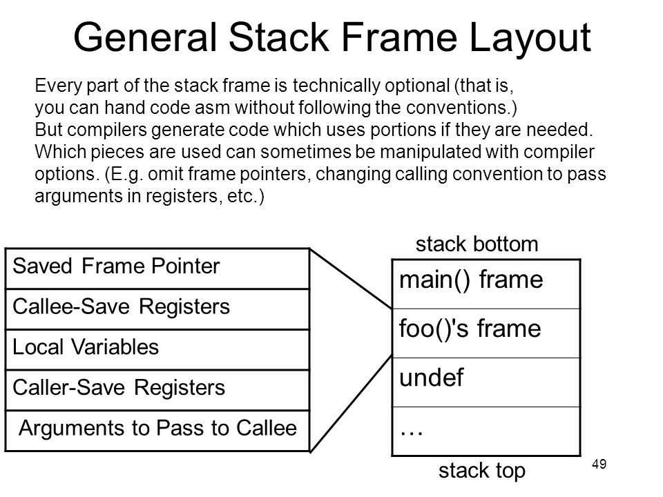 General Stack Frame Layout