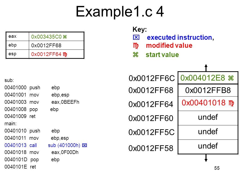 Example1.c 4 0x004012E8  0x0012FFB8 0x00401018  undef 0x0012FF6C